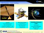 trs studies solar sailing