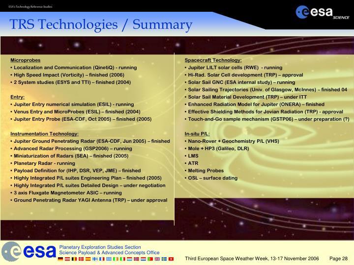 TRS Technologies / Summary