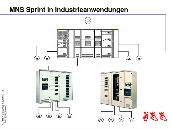 Mns sprint in industrieanwendungen