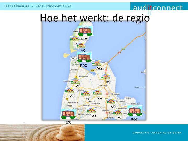 Hoe het werkt: de regio
