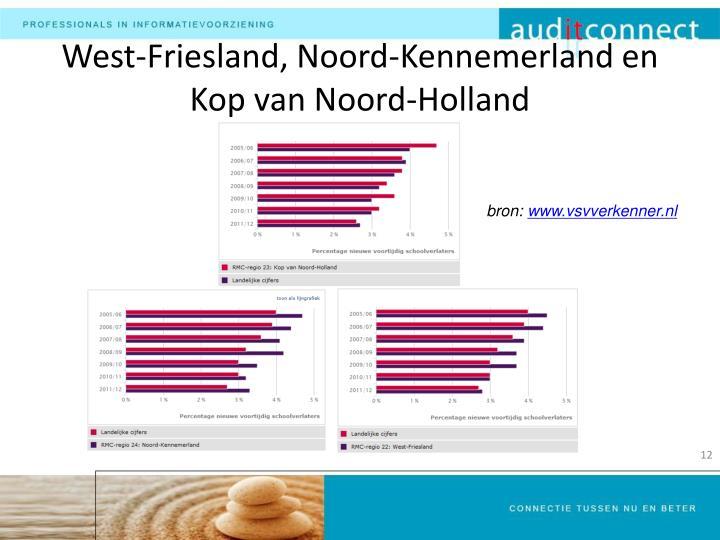 West-Friesland, Noord-Kennemerland en Kop van Noord-Holland