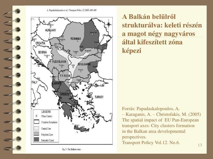 A Balkán belülről