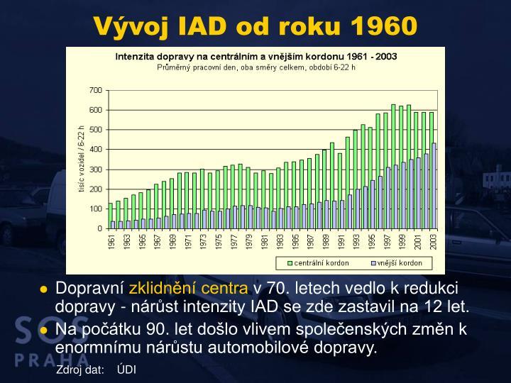 Vývoj IAD od roku 1960