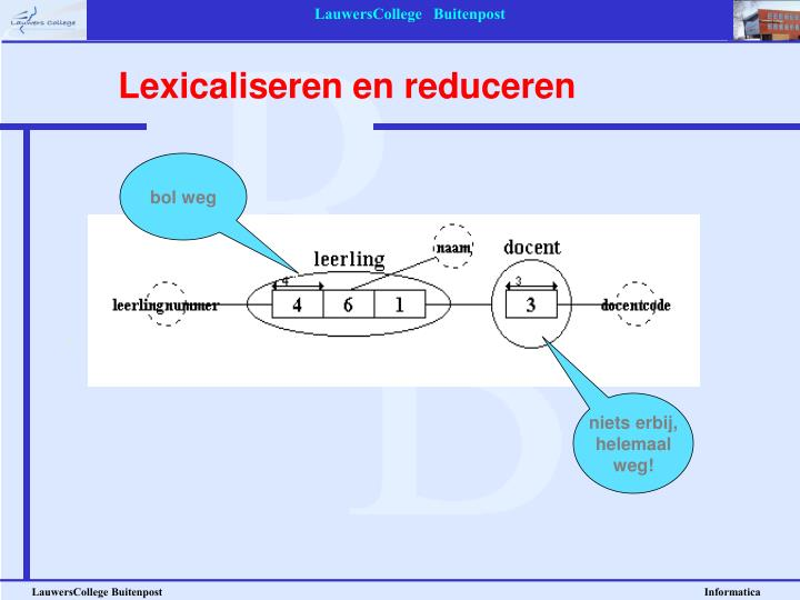 Lexicaliseren en reduceren