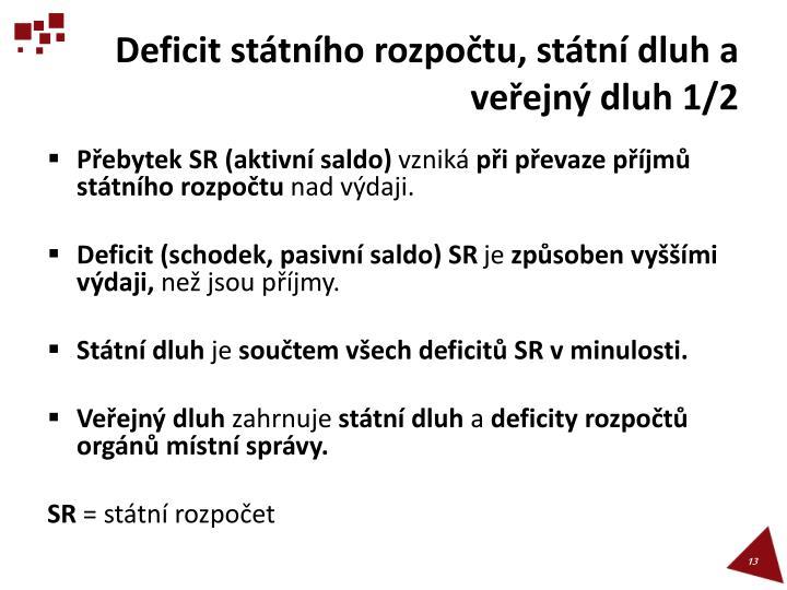 Deficit státního