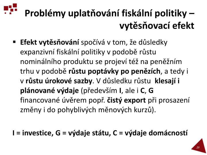 Problémy uplatňování fiskální politiky – vytěsňovací efekt