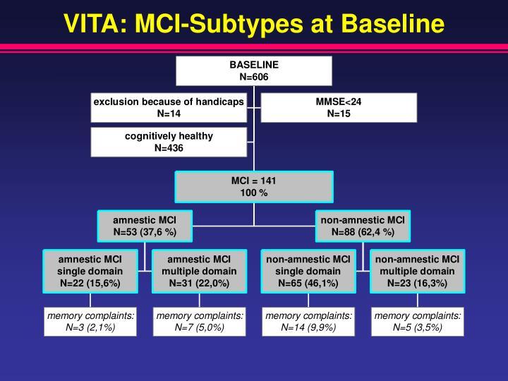 VITA: MCI-Subtypes at Baseline