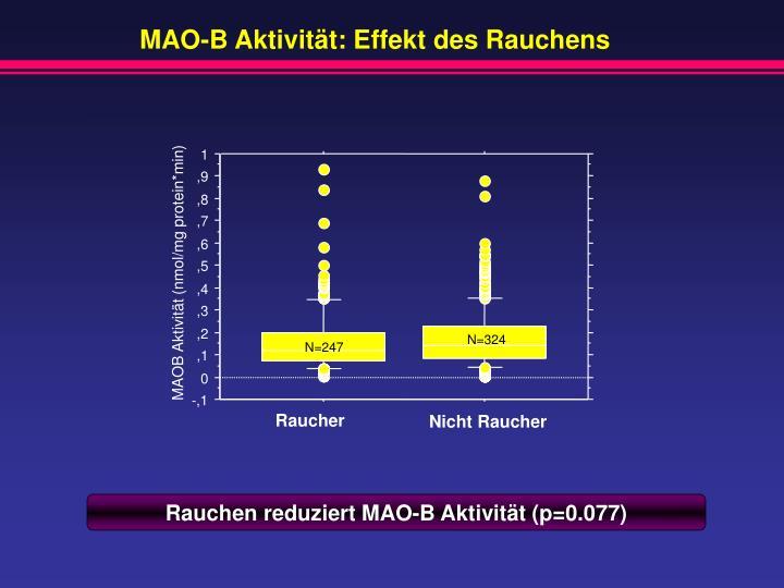 MAO-B Aktivität: Effekt des Rauchens