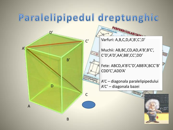 Paralelipipedul
