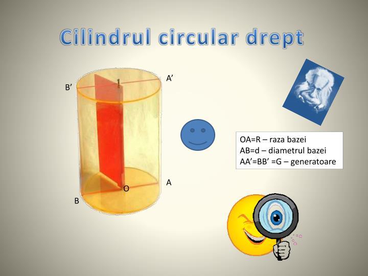 Cilindrul