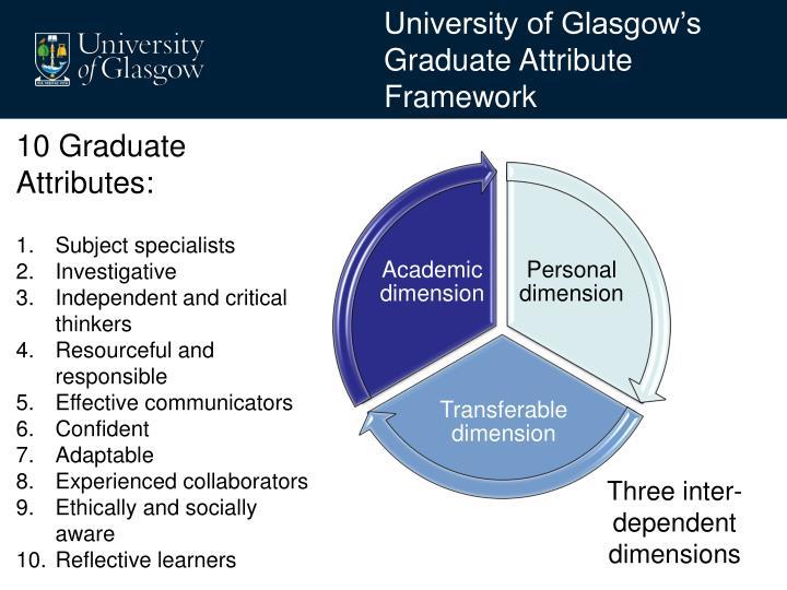 University of Glasgow's