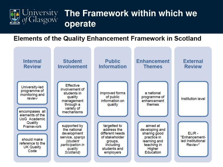 The Framework within which we operate