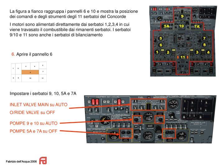 La figura a fianco raggruppa i pannelli 6 e 10 e mostra la posizione dei comandi e degli strumenti degli 11 serbatoi del Concorde