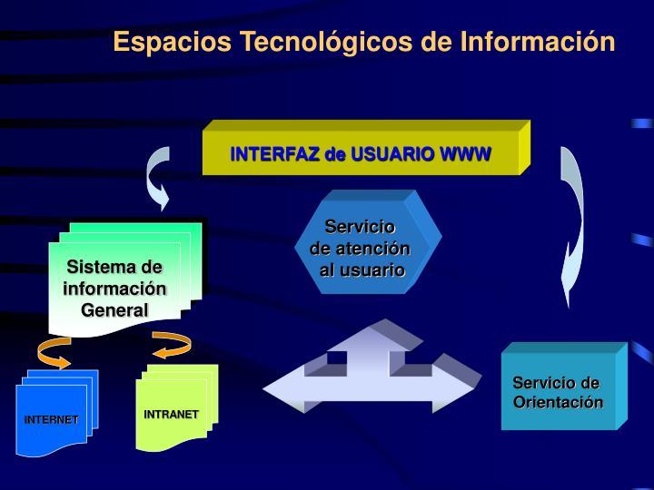Espacios Tecnológicos de Información