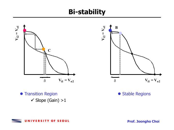 Bi-stability