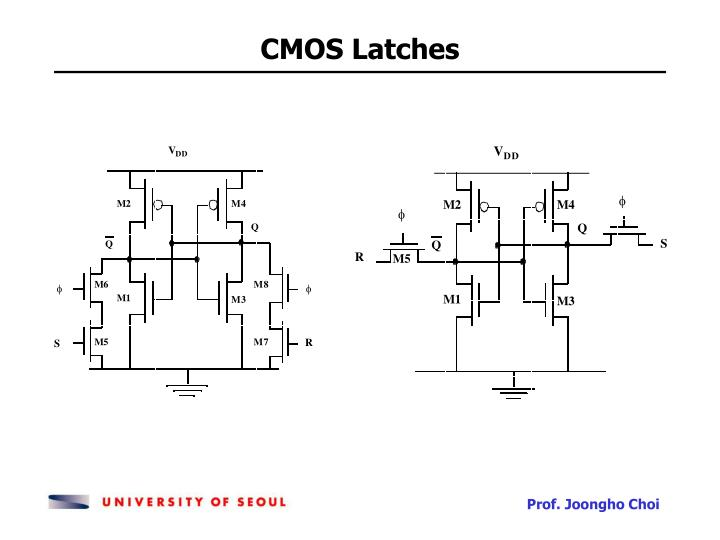 CMOS Latches