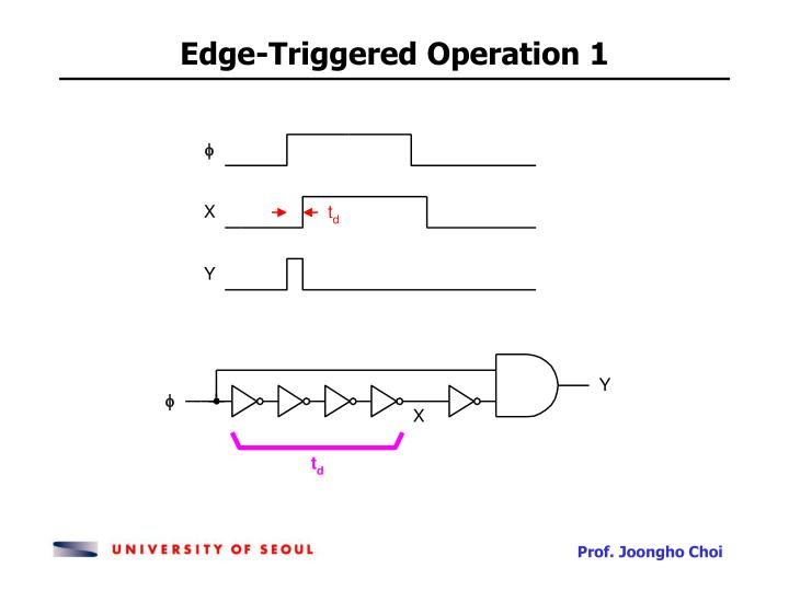 Edge-Triggered Operation 1