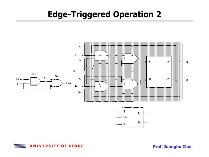 Edge-Triggered Operation 2