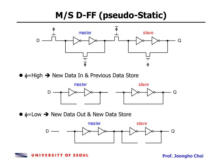 M/S D-FF (pseudo-Static)