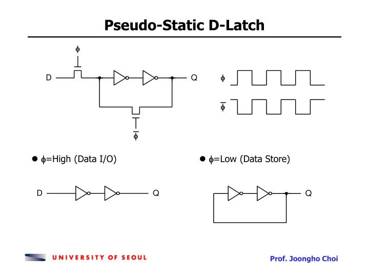 Pseudo-Static D-Latch