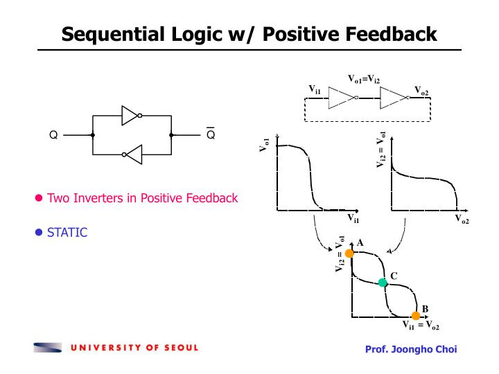 Sequential logic w positive feedback