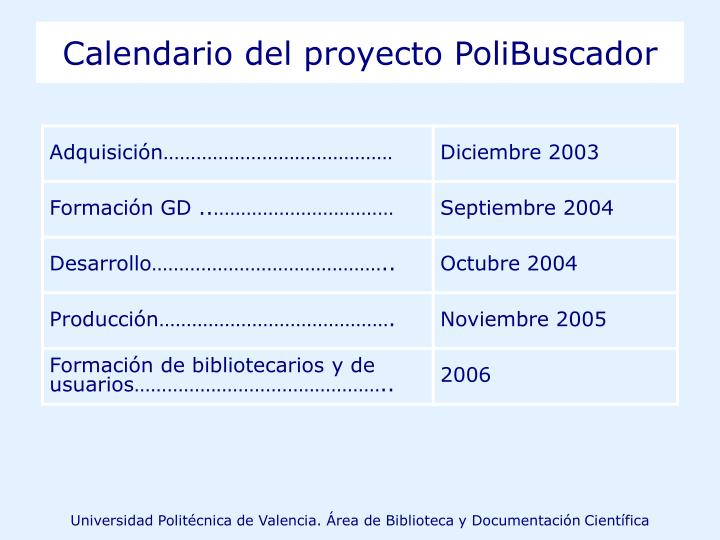 Calendario del proyecto PoliBuscador