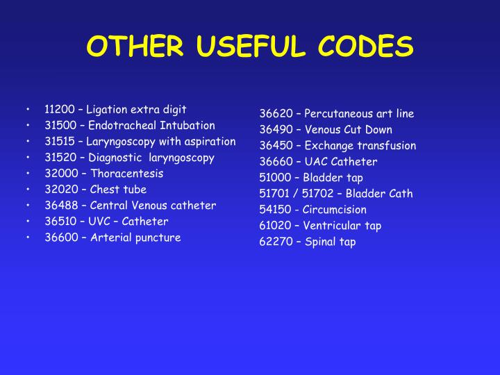 OTHER USEFUL CODES