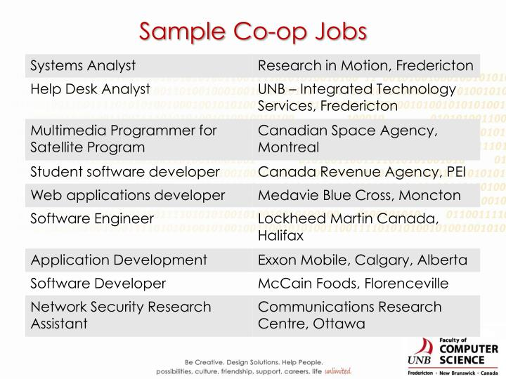Sample Co-op Jobs