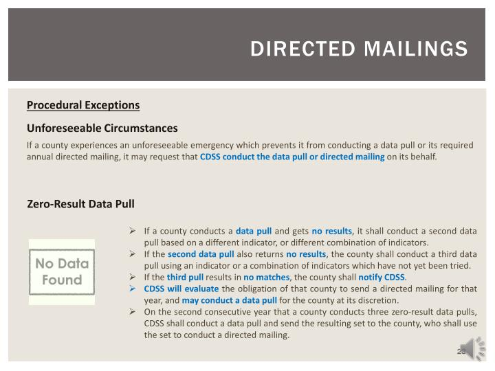 DIRECTED MAILINGS
