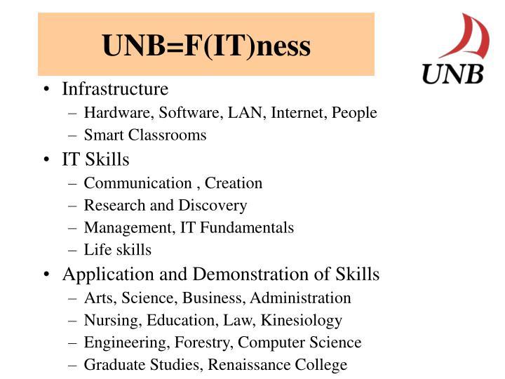 UNB=F(IT)ness