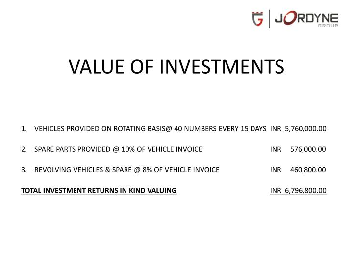 VALUE OF INVESTMENTS