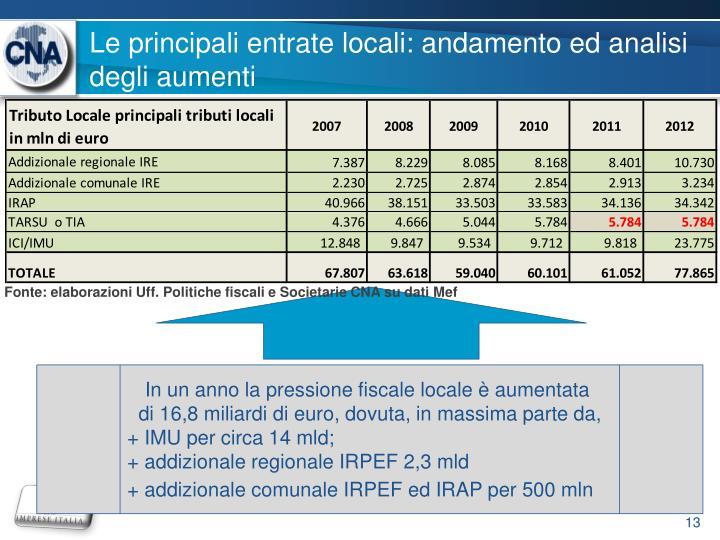 Le principali entrate locali: andamento ed analisi degli aumenti