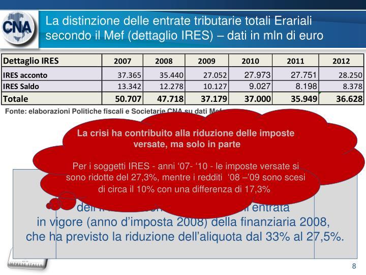 La distinzione delle entrate tributarie totali Erariali