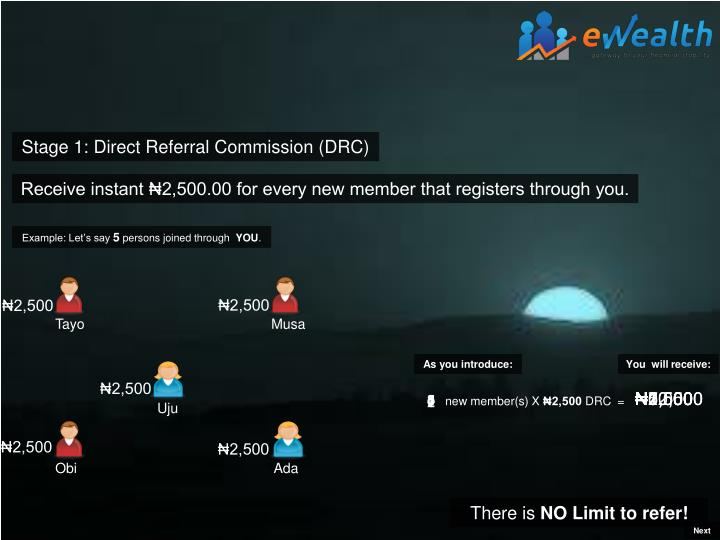 Stage 1: Direct Referral Commission (DRC)