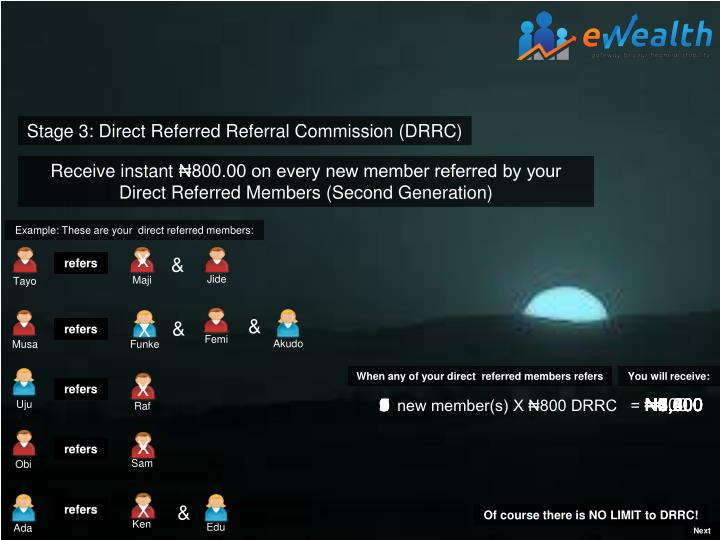 Stage 3: Direct Referred Referral Commission (DRRC)