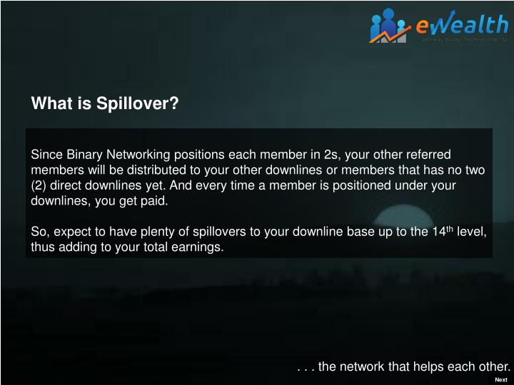 What is Spillover?