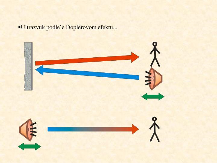 Ultrazvuk podle`e Doplerovom efektu...