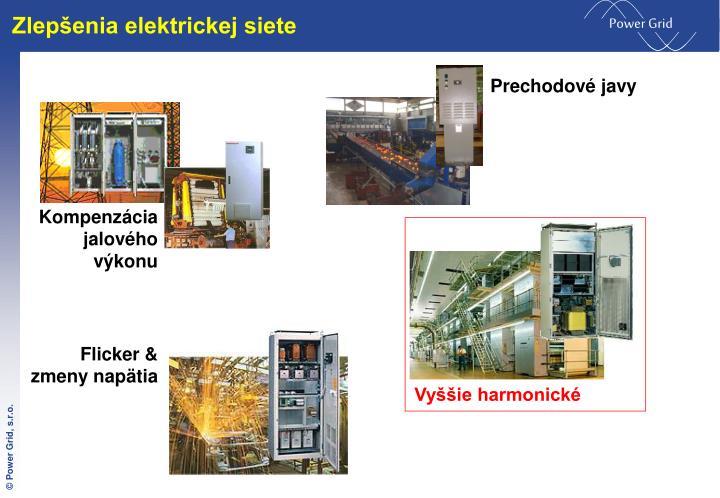 Zlepšenia elektrickej siete
