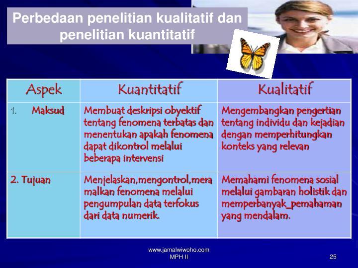 Perbedaan penelitian kualitatif dan penelitian kuantitatif