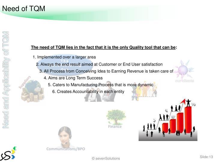Need of TQM
