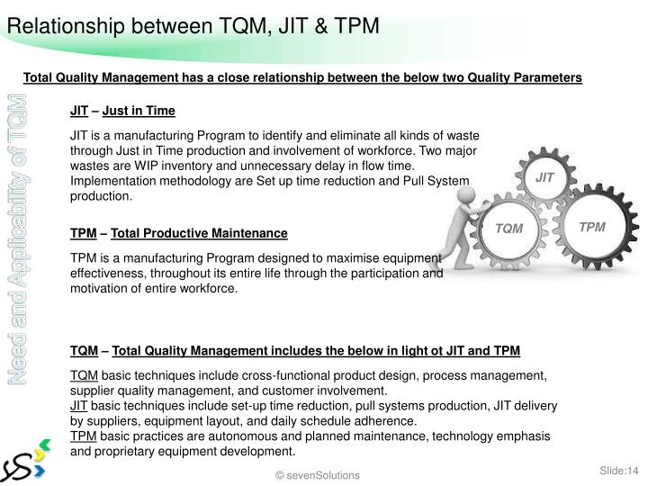 Relationship between TQM, JIT & TPM