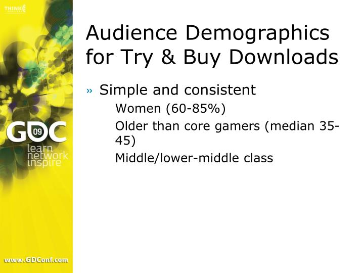 Audience Demographics for Try & Buy Downloads