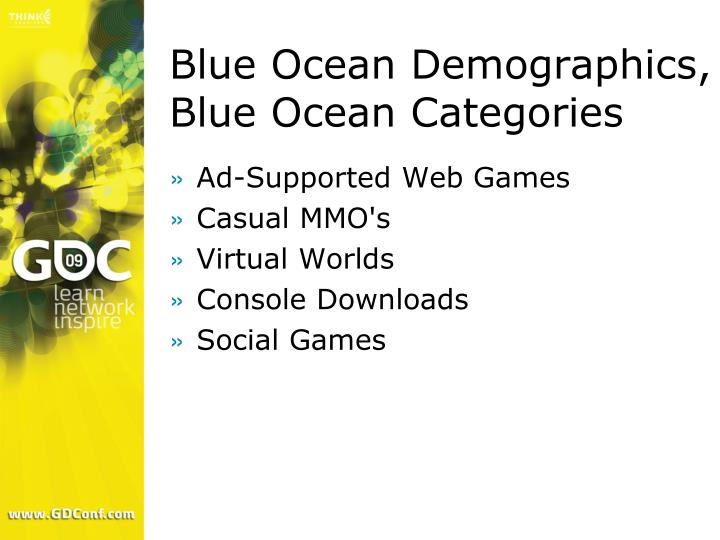 Blue Ocean Demographics, Blue Ocean Categories