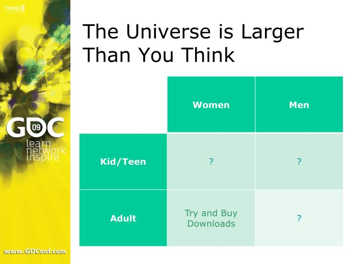 The Universe is Larger Than You Think
