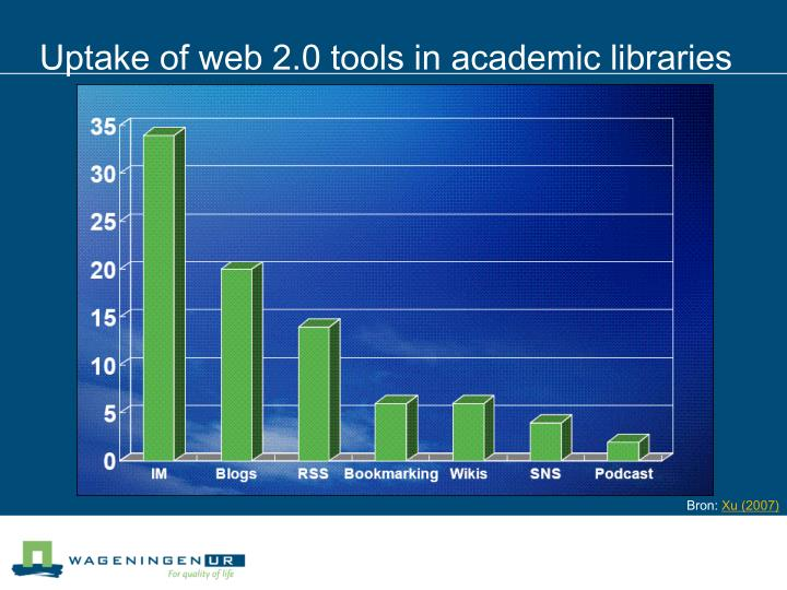 Uptake of web 2.0 tools in academic libraries