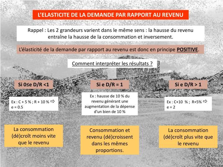 L'ELASTICITE DE LA DEMANDE PAR RAPPORT AU REVENU