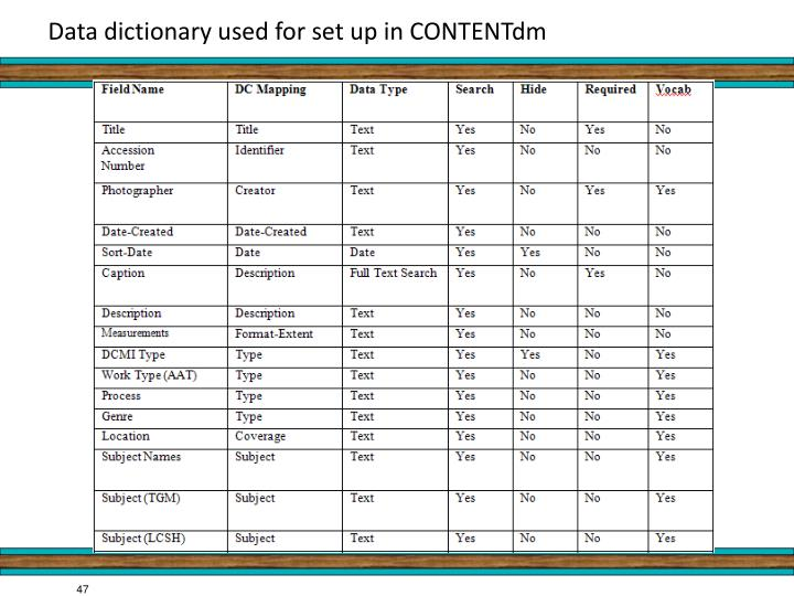 Data dictionary used for set up in CONTENTdm