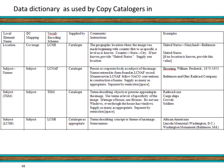 Data dictionary  as used by Copy Catalogers in