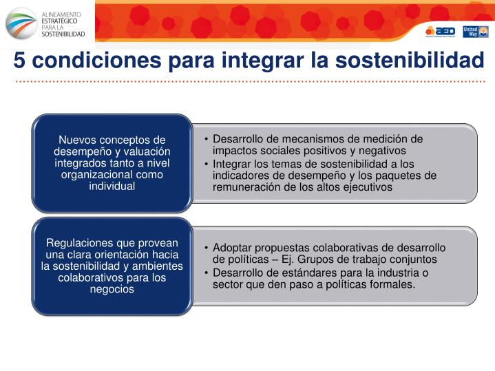 5 condiciones para integrar la sostenibilidad