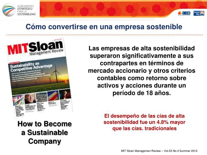 Cómo convertirse en una empresa sostenible